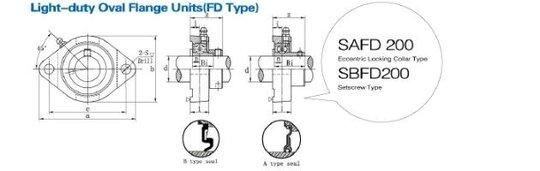 FSB-SBFD200