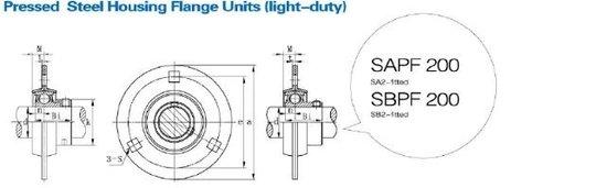 FSB-SAPF200